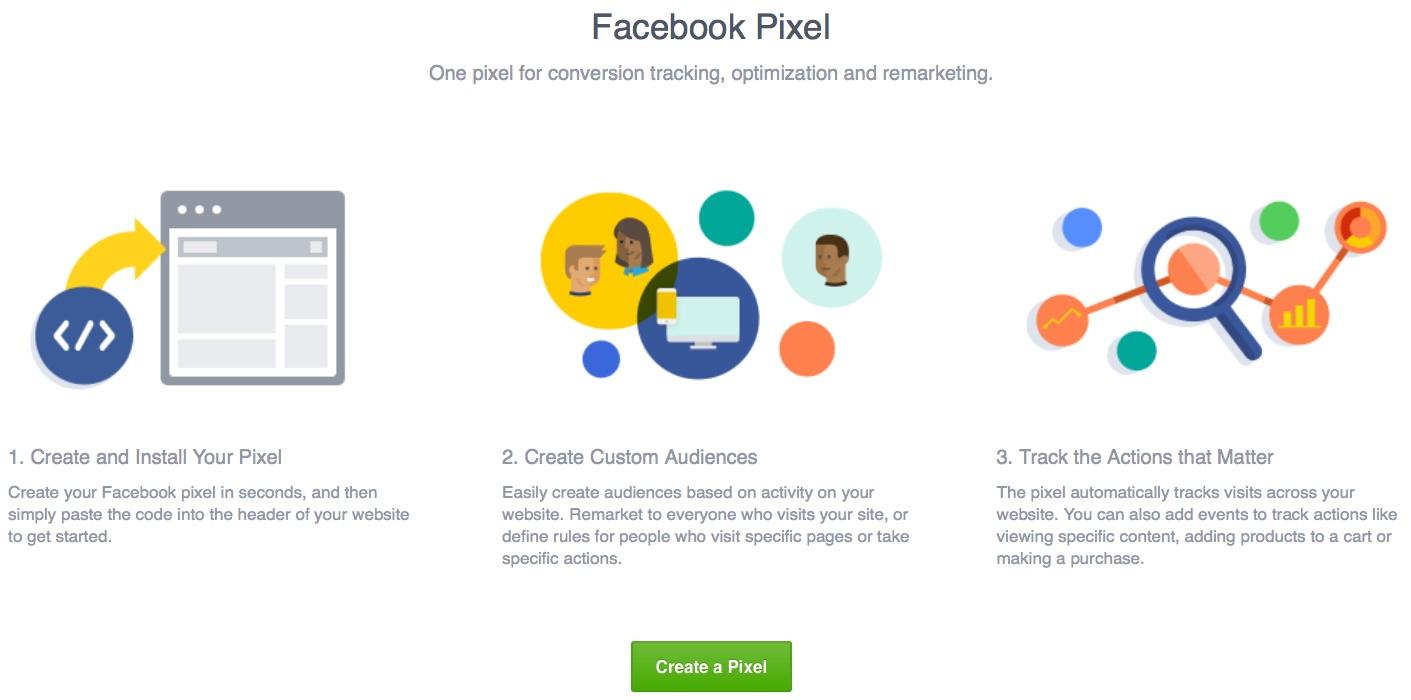 Facebook pixel tracking