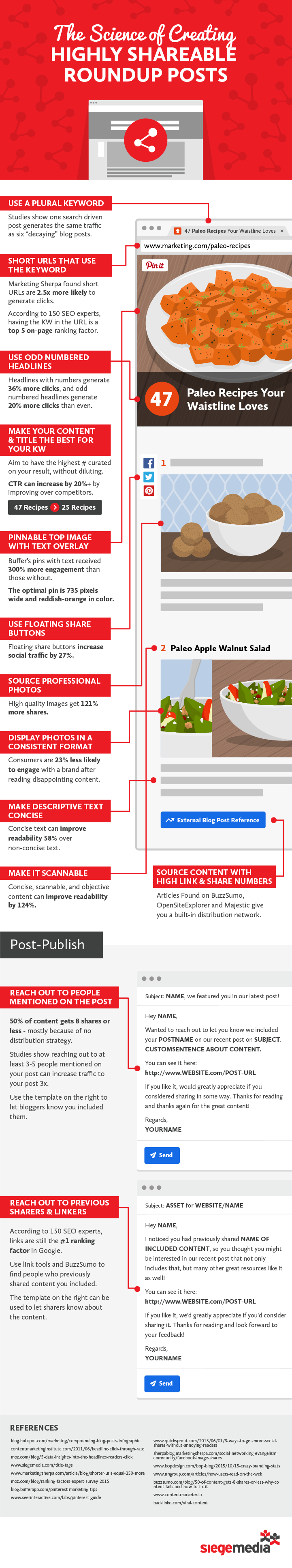 The Anatomy of a Highly Shareable List Post [Infographic] | 10 ...