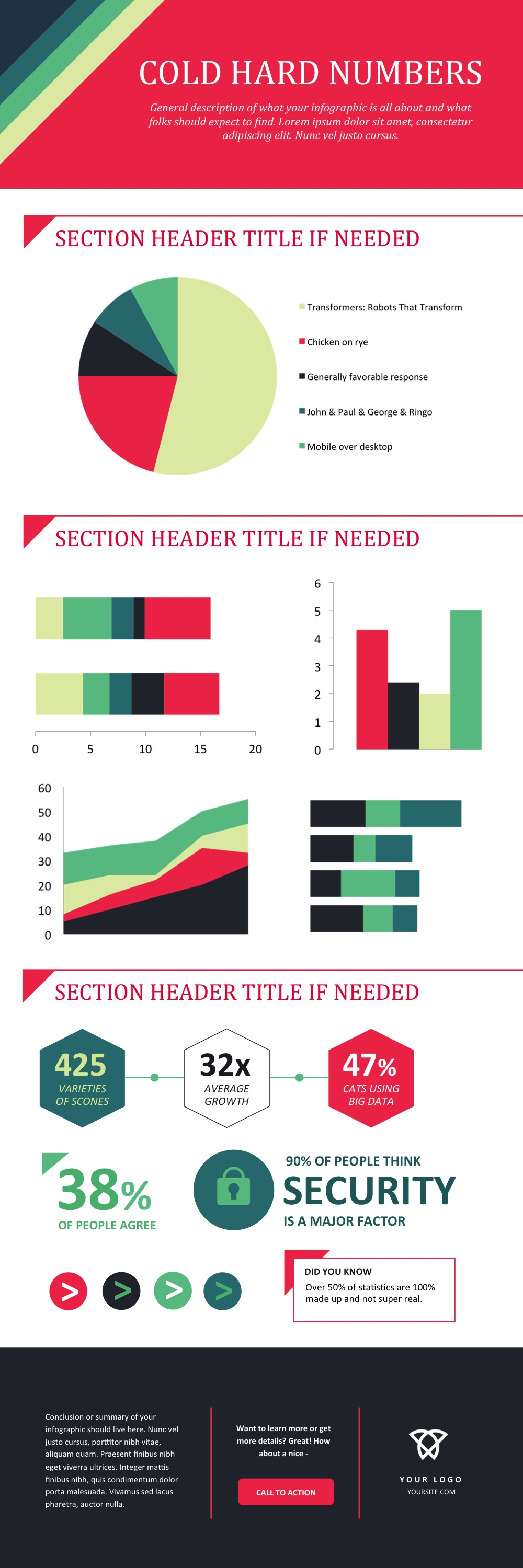 how to make an infographic in under an hour 15 free infographic