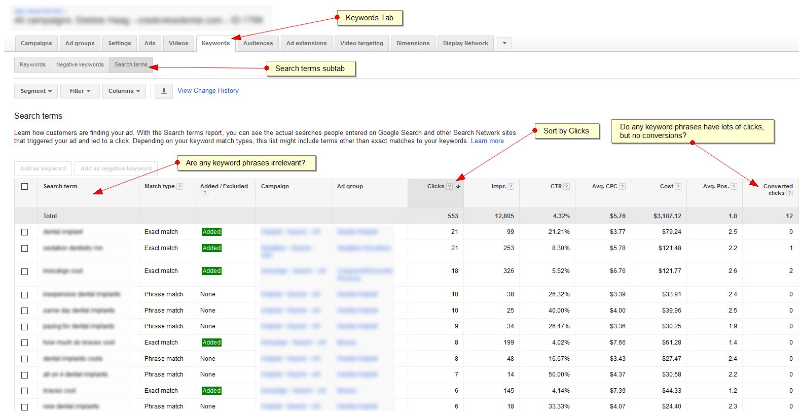 The Ultimate Guide To Google AdWords Campaign Management | 10