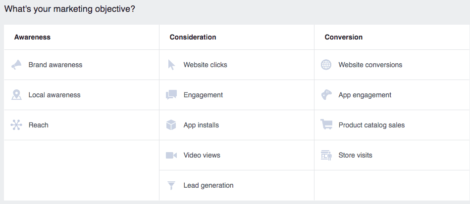 Low Facebook ROI? 5 Common Sense Questions to Ask Yourself | 10